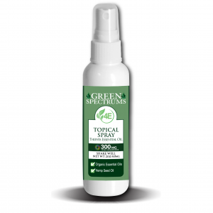 CBD Topical Spray